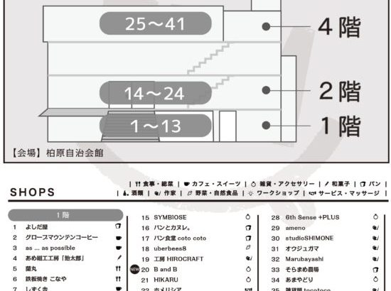 【MAP】2/9丹波ハピネスマーケット 、柏原自治会館がこうなる!