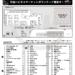 【MAPできてん!】丹波ハピネスマーケット 出店者一覧【201912】